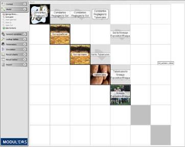 auditrix-modelisation-modulers